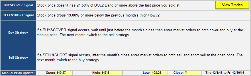 Description of the AAPL $31,000,000 trading strategy